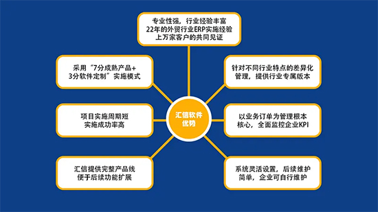 汇信外贸软件助力青岛山林源工作效率大提高4.jpg