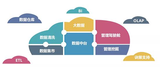 外贸业务流程装进ERP中需要分几步3.jpg