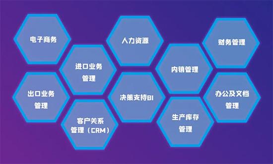 外贸软件助力贸易公司提升业务效率六大模块5.jpg
