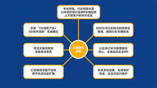外贸ERP软件轻松搞定仓储库存管理4.jpg