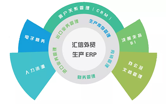 外贸管理软件如何提升财务人员职场竞争力4.jpg